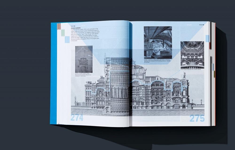 rem-koolhaas-kniha-architektura-5